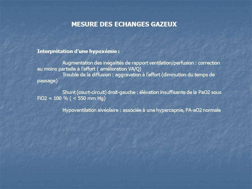 Interprétation dune hypoxémie : Augmentation des inégalités de rapport ventilation/perfusion : correction au moins partielle à leffort ( amélioration