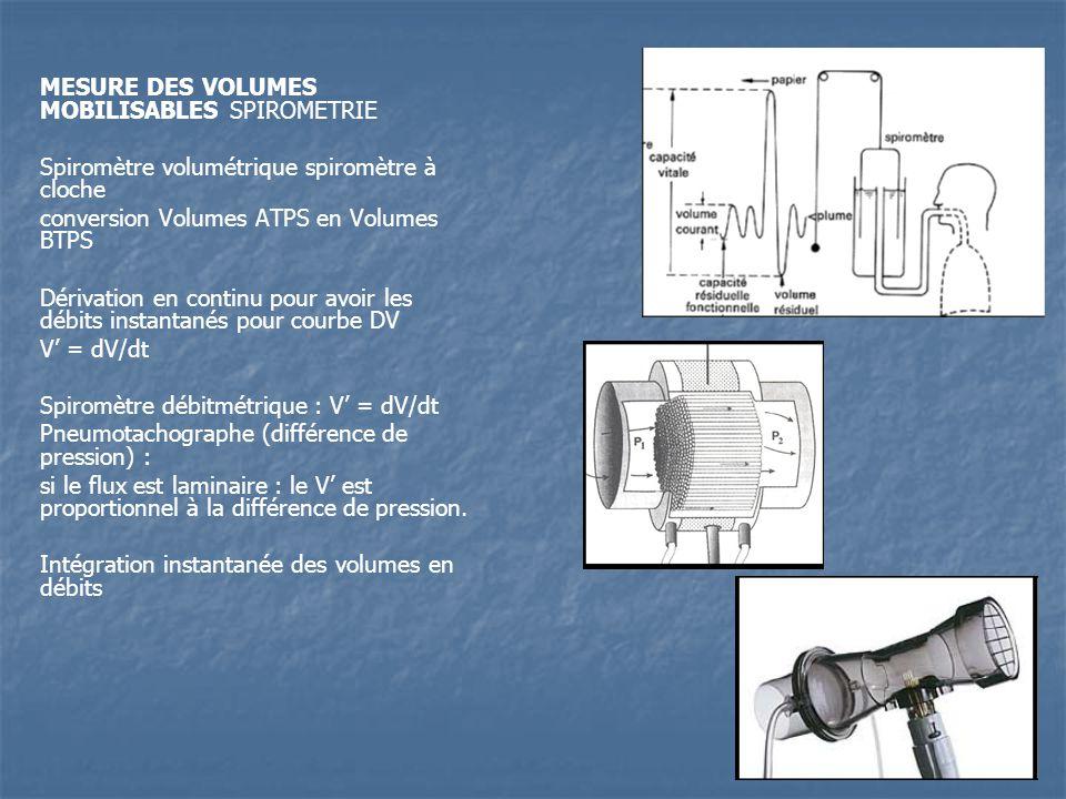 MESURE DES VOLUMES MOBILISABLES SPIROMETRIE Spiromètre volumétrique spiromètre à cloche conversion Volumes ATPS en Volumes BTPS Dérivation en continu