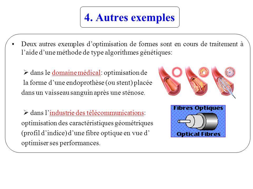 4. Autres exemples Deux autres exemples doptimisation de formes sont en cours de traitement à laide dune méthode de type algorithmes génétiques: dans