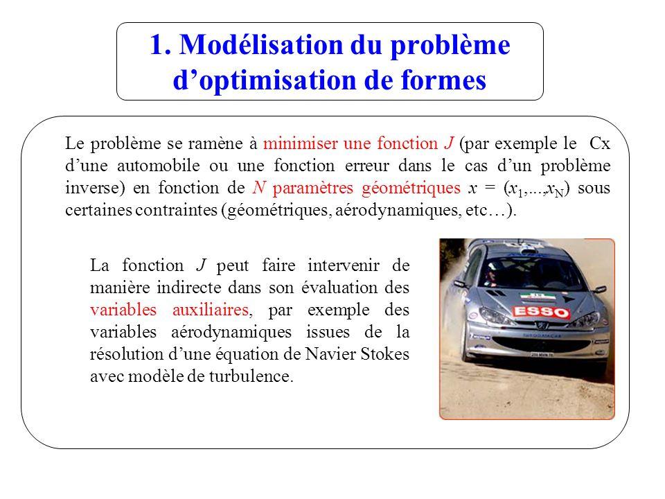 1. Modélisation du problème doptimisation de formes Le problème se ramène à minimiser une fonction J (par exemple le Cx dune automobile ou une fonctio