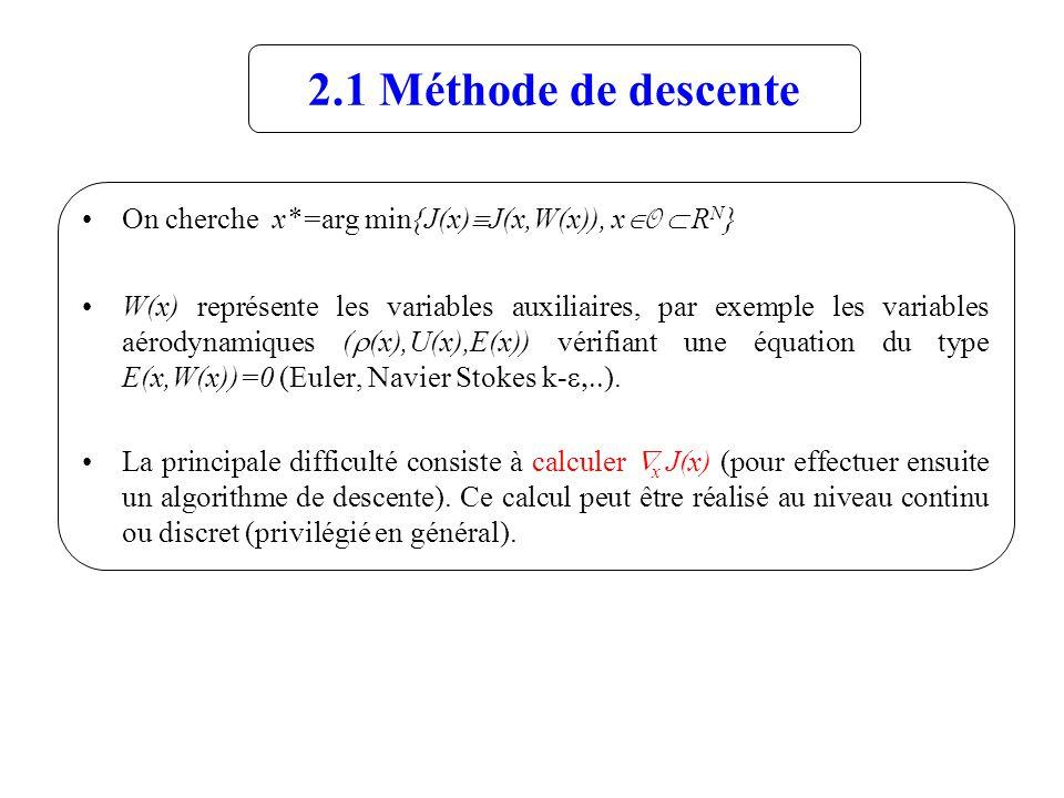 2.1 Méthode de descente On cherche x*=arg min{J(x) J(x,W(x)), x O R N } W(x) représente les variables auxiliaires, par exemple les variables aérodynamiques ( (x),U(x),E(x)) vérifiant une équation du type E(x,W(x))=0 (Euler, Navier Stokes k- ).