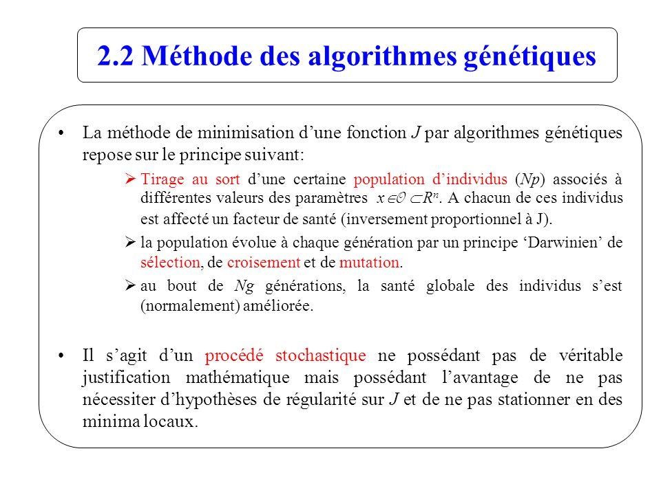 2.2 Méthode des algorithmes génétiques La méthode de minimisation dune fonction J par algorithmes génétiques repose sur le principe suivant: Tirage au sort dune certaine population dindividus (Np) associés à différentes valeurs des paramètres x O R n.