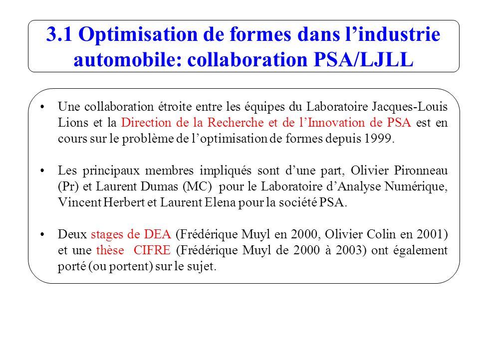 3.1 Optimisation de formes dans lindustrie automobile: collaboration PSA/LJLL Une collaboration étroite entre les équipes du Laboratoire Jacques-Louis Lions et la Direction de la Recherche et de lInnovation de PSA est en cours sur le problème de loptimisation de formes depuis 1999.