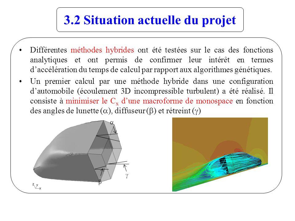3.3 Perspectives Dici 2003, lobjectif consiste à être capable doptimiser une partie dune automobile (par exemple un aileron) comprenant une vingtaine de paramètres.