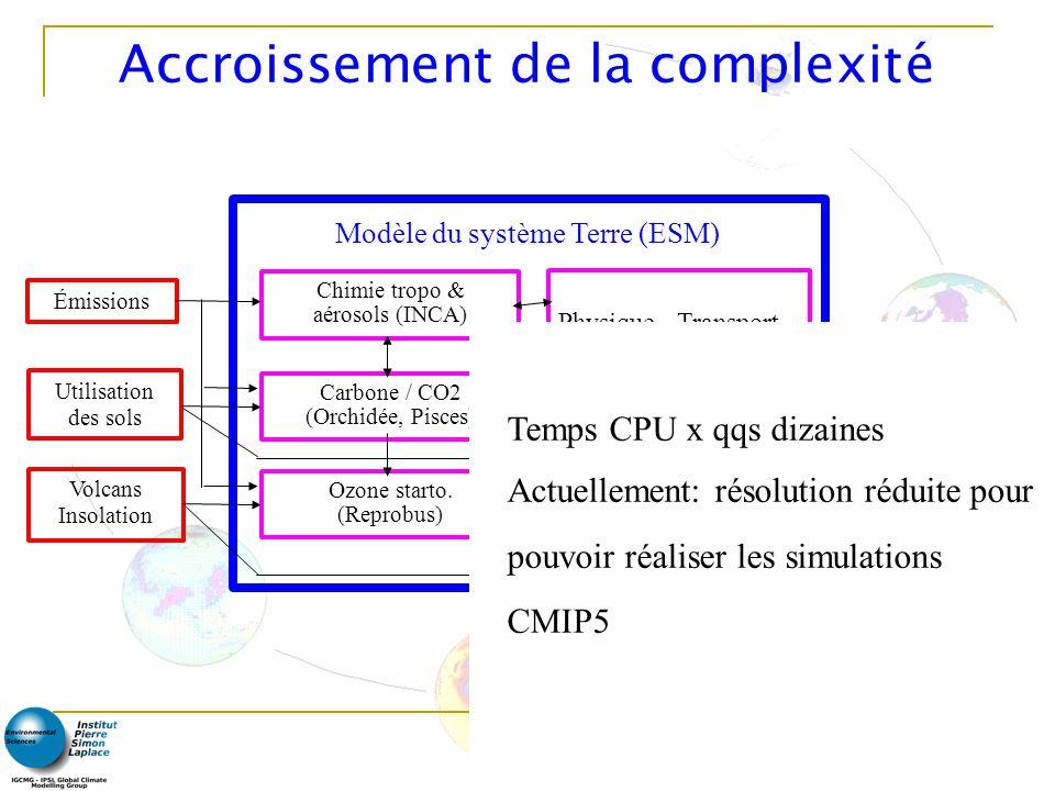 Chimie tropo & aérosols (INCA) Carbone / CO2 (Orchidée, Pisces) Ozone starto.
