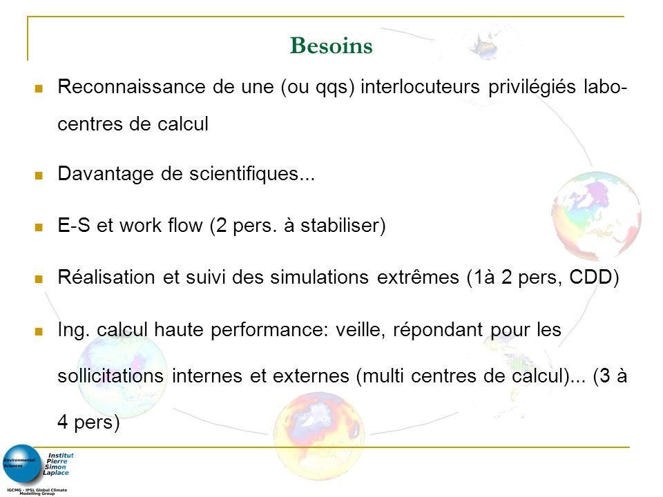 Besoins Reconnaissance de une (ou qqs) interlocuteurs privilégiés labo- centres de calcul Davantage de scientifiques...