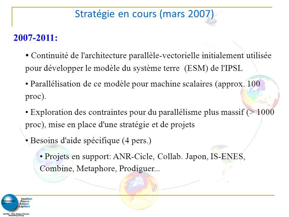 Les nouveaux enjeux Évolutions futures Puissance de calcul: x10 6 x (10 2 ) 3 Quelle évolution résolution/complexité/durée ?