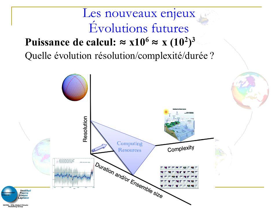 Les nouveaux enjeux Évolutions futures Puissance de calcul: x10 6 x (10 2 ) 3 Quelle évolution résolution/complexité/durée