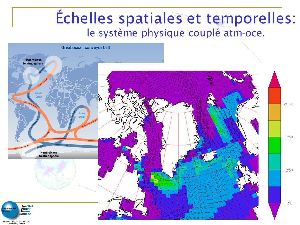 Échelles spatiales et temporelles: le système physique couplé atm-oce.