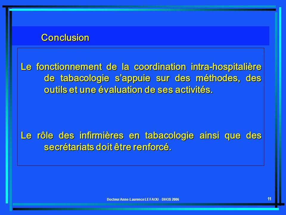 Docteur Anne-Laurence LE FAOU - DHOS 2006 11 Le fonctionnement de la coordination intra-hospitalière de tabacologie sappuie sur des méthodes, des outi