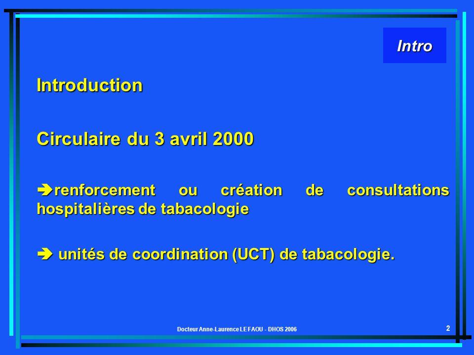Docteur Anne-Laurence LE FAOU - DHOS 2006 2 Intro Introduction Circulaire du 3 avril 2000 renforcement ou création de consultations hospitalières de t
