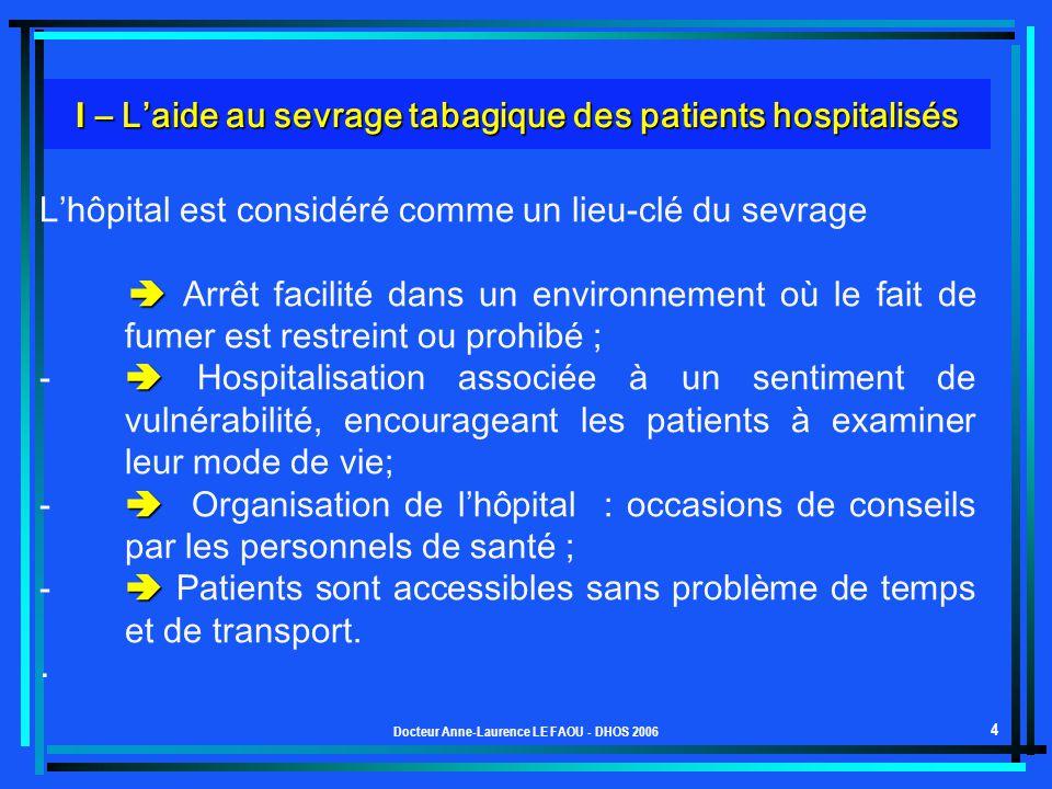 Docteur Anne-Laurence LE FAOU - DHOS 2006 4 I – Laide au sevrage tabagique des patients hospitalisés I – Laide au sevrage tabagique des patients hospi