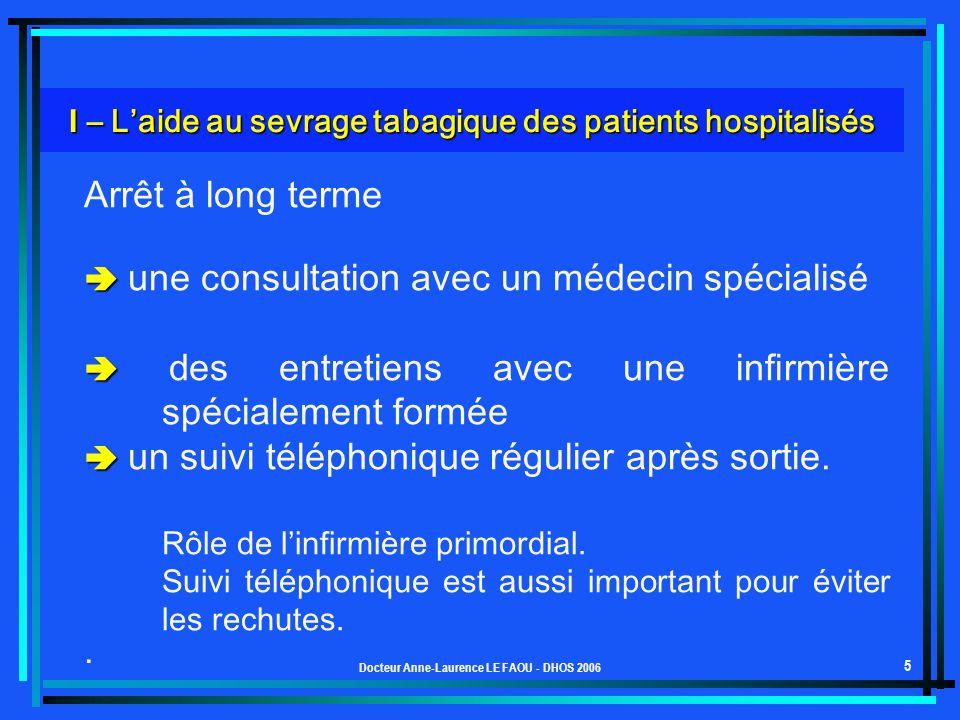 Docteur Anne-Laurence LE FAOU - DHOS 2006 5 I – Laide au sevrage tabagique des patients hospitalisés Arrêt à long terme une consultation avec un médec