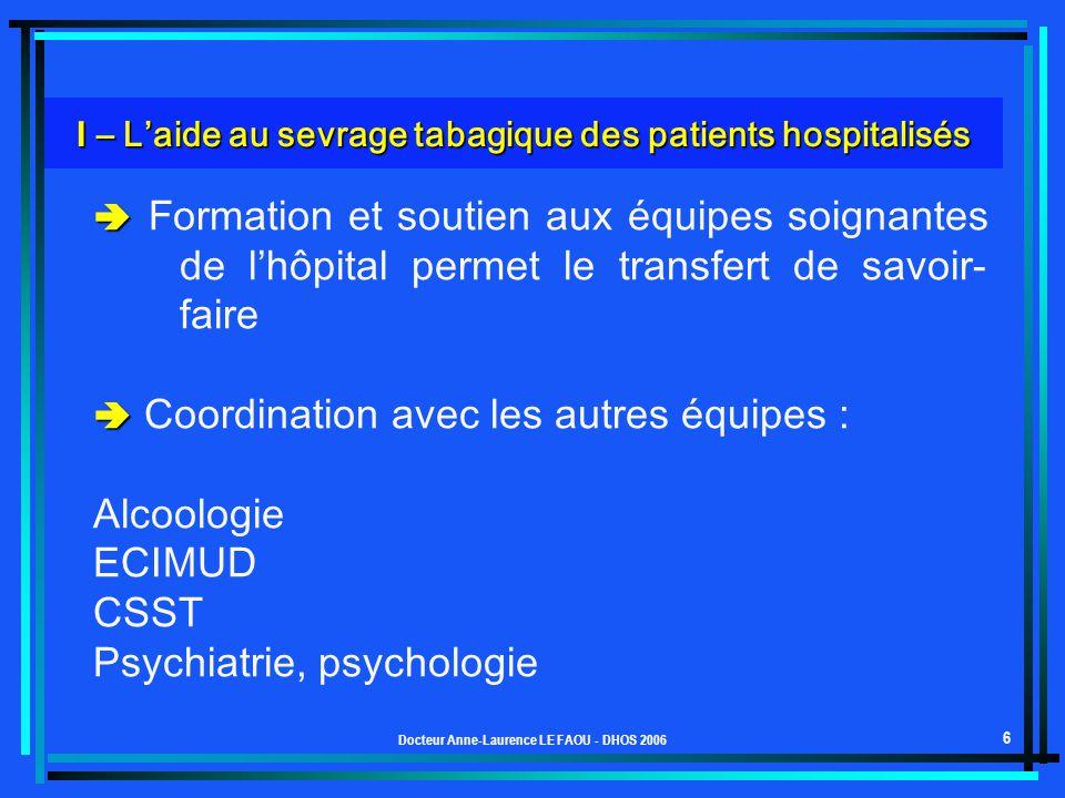 Docteur Anne-Laurence LE FAOU - DHOS 2006 6 I – Laide au sevrage tabagique des patients hospitalisés Formation et soutien aux équipes soignantes de lh