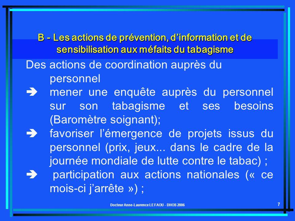 Docteur Anne-Laurence LE FAOU - DHOS 2006 7 B - Les actions de prévention, dinformation et de sensibilisation aux méfaits du tabagisme Des actions de