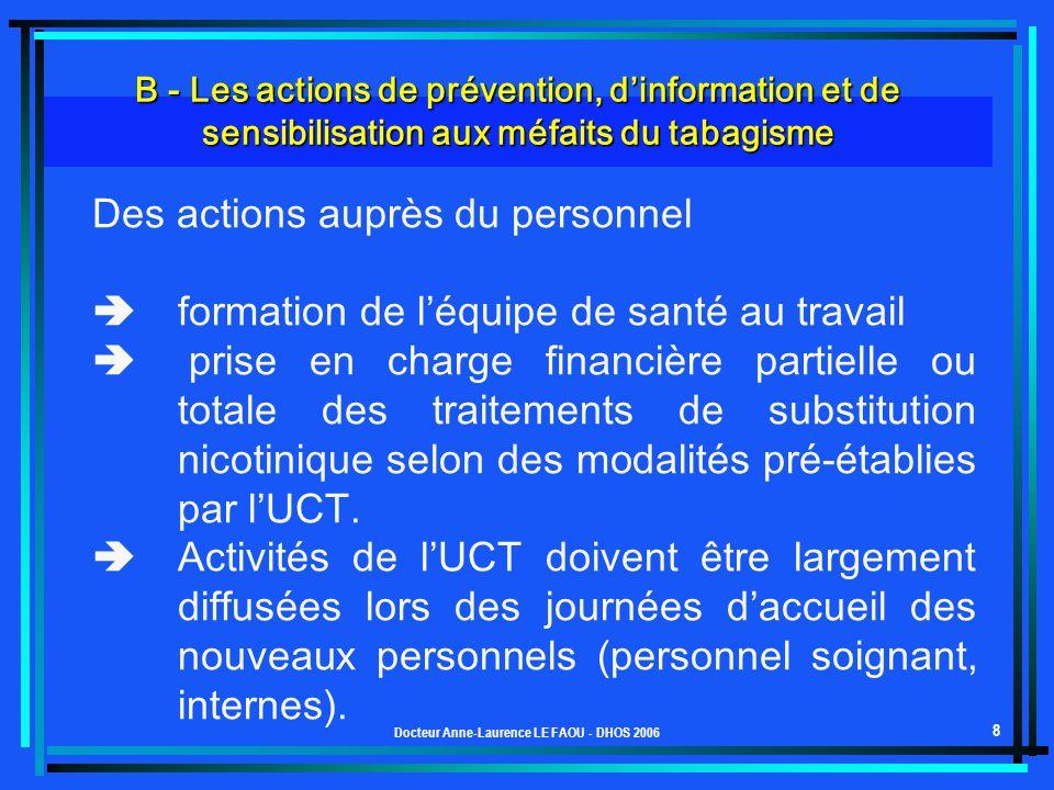Docteur Anne-Laurence LE FAOU - DHOS 2006 8 B - Les actions de prévention, dinformation et de sensibilisation aux méfaits du tabagisme Des actions aup
