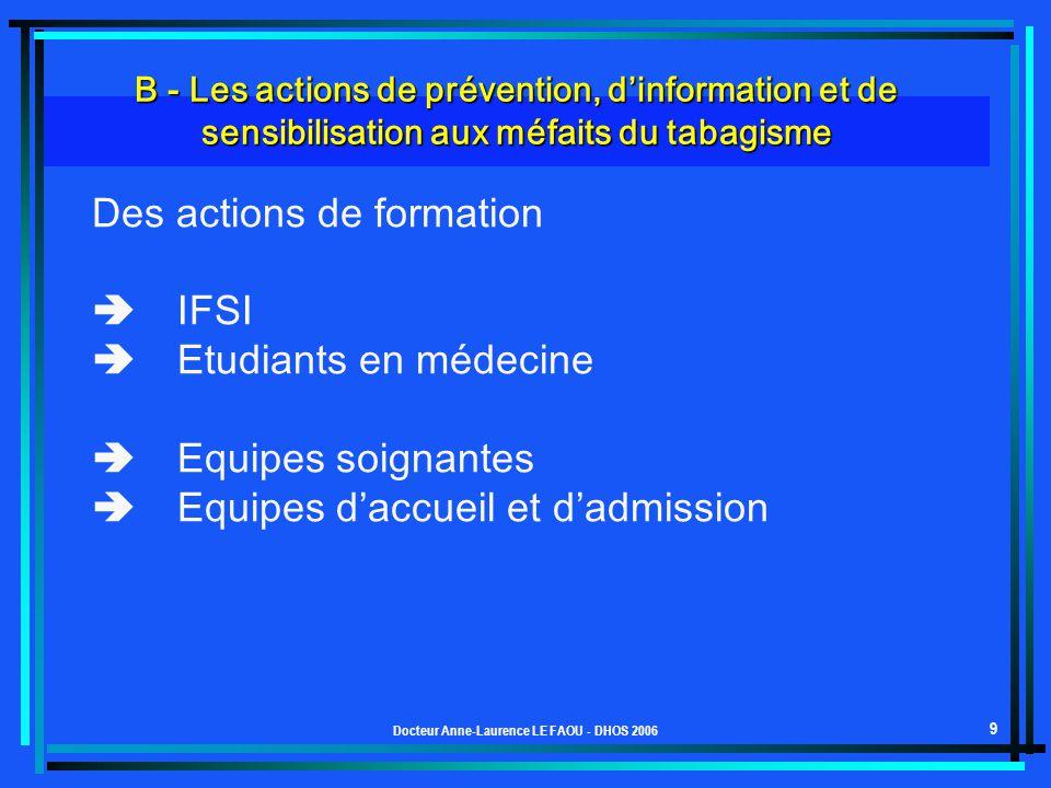 Docteur Anne-Laurence LE FAOU - DHOS 2006 9 B - Les actions de prévention, dinformation et de sensibilisation aux méfaits du tabagisme Des actions de