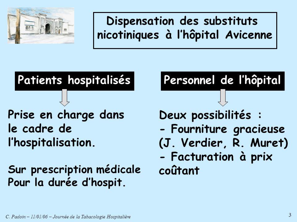 C. Padoin – 11/01/06 – Journée de la Tabacologie Hospitalière 3 Dispensation des substituts nicotiniques à lhôpital Avicenne Prise en charge dans le c