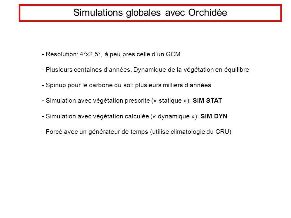 Simulations globales avec Orchidée - Résolution: 4°x2.5°, à peu près celle dun GCM - Plusieurs centaines dannées.