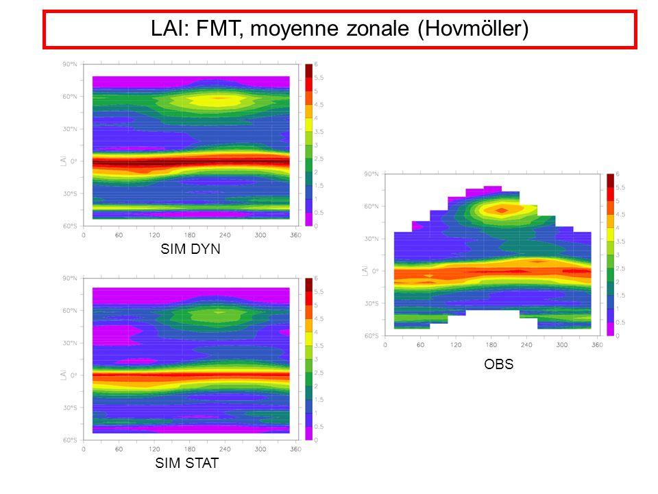 LAI: FMT, moyenne zonale (Hovmöller) SIM DYN SIM STAT OBS