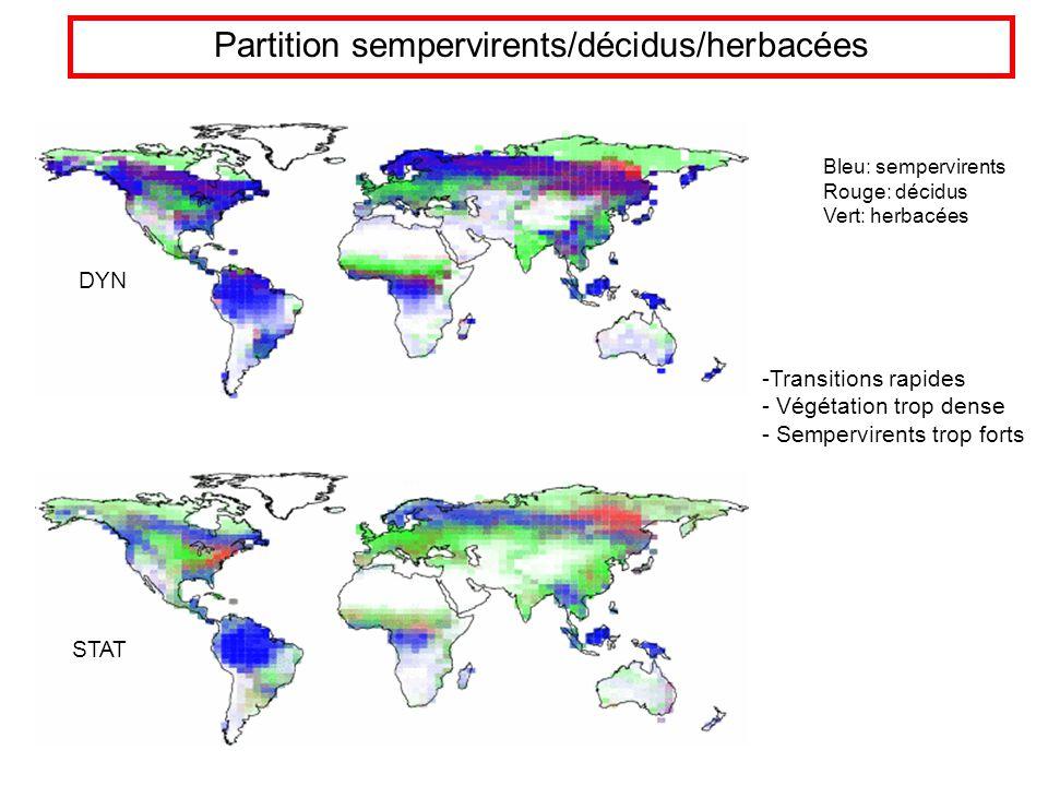 Bleu: sempervirents Rouge: décidus Vert: herbacées Partition sempervirents/décidus/herbacées DYN STAT -Transitions rapides - Végétation trop dense - Sempervirents trop forts