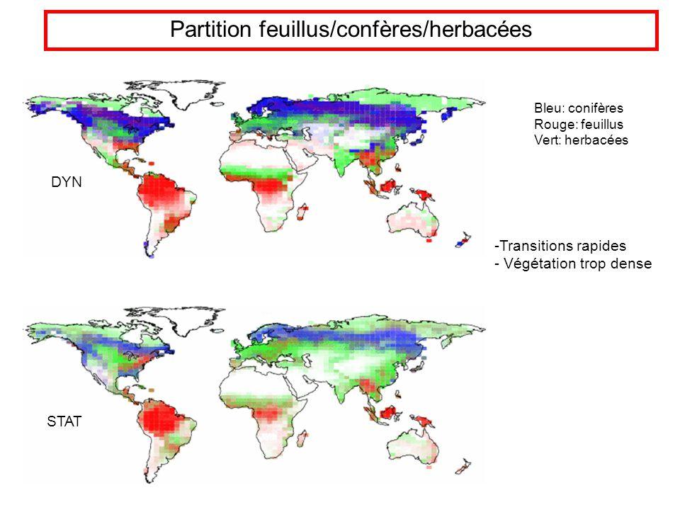 Bleu: conifères Rouge: feuillus Vert: herbacées Partition feuillus/confères/herbacées DYN STAT -Transitions rapides - Végétation trop dense