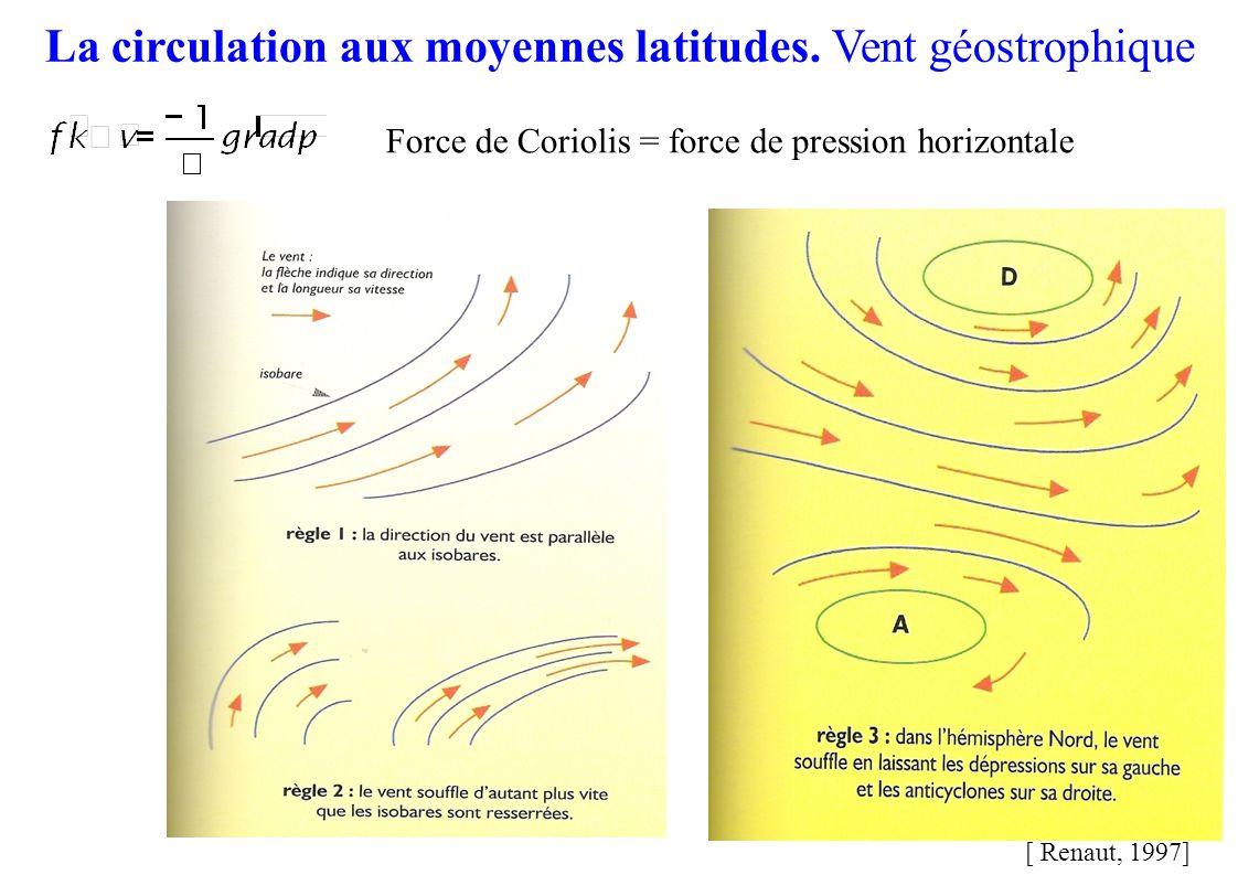 La circulation aux moyennes latitudes.