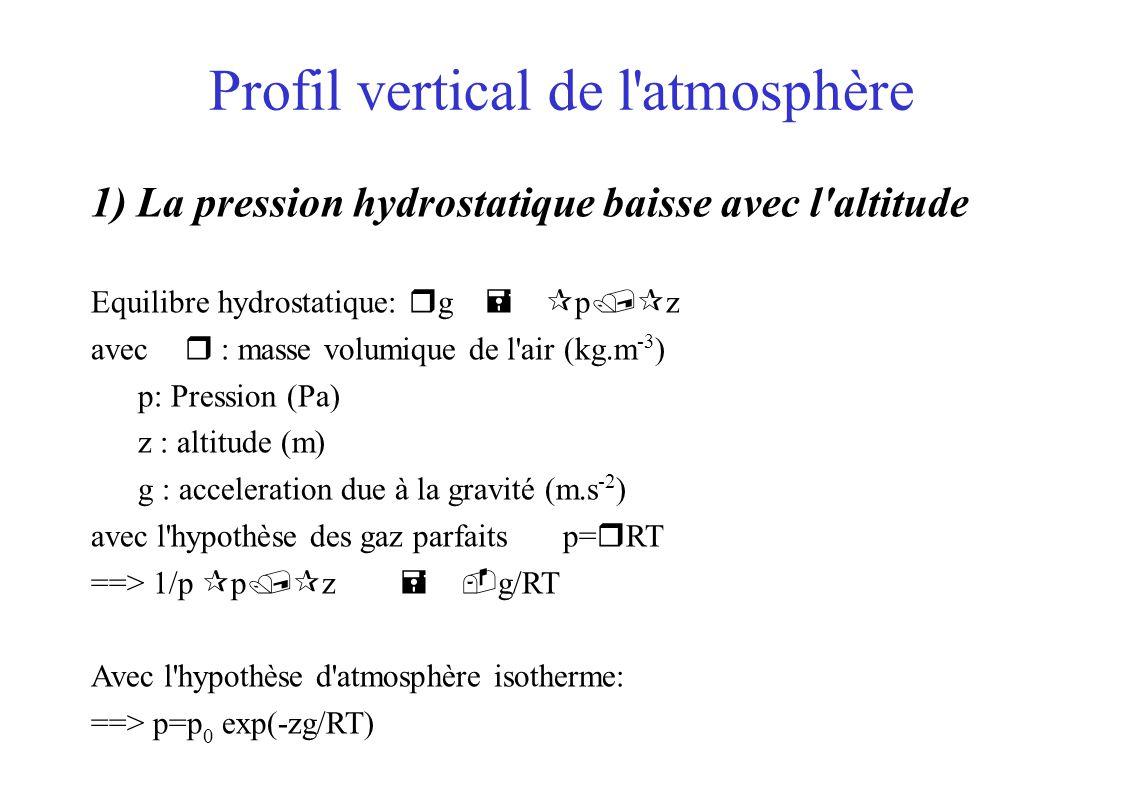 Profil vertical de l atmosphère 1) La pression hydrostatique baisse avec l altitude Equilibre hydrostatique: g p z avec : masse volumique de l air (kg.m -3 ) p: Pression (Pa) z : altitude (m) g : acceleration due à la gravité (m.s -2 ) avec l hypothèse des gaz parfaits p= RT ==> 1/p p z g/RT Avec l hypothèse d atmosphère isotherme: ==> p=p 0 exp(-zg/RT)