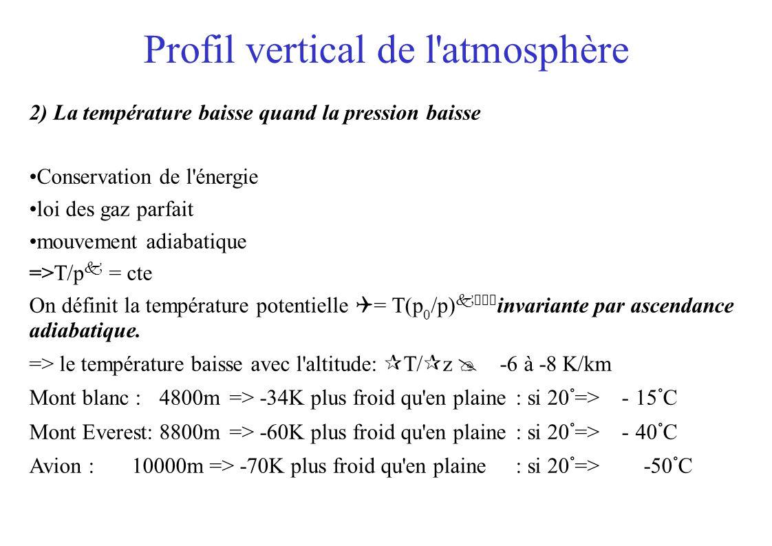 Profil vertical de l atmosphère 2) La température baisse quand la pression baisse Conservation de l énergie loi des gaz parfait mouvement adiabatique =>T/p = cte On définit la température potentielle = T(p 0 /p) invariante par ascendance adiabatique.