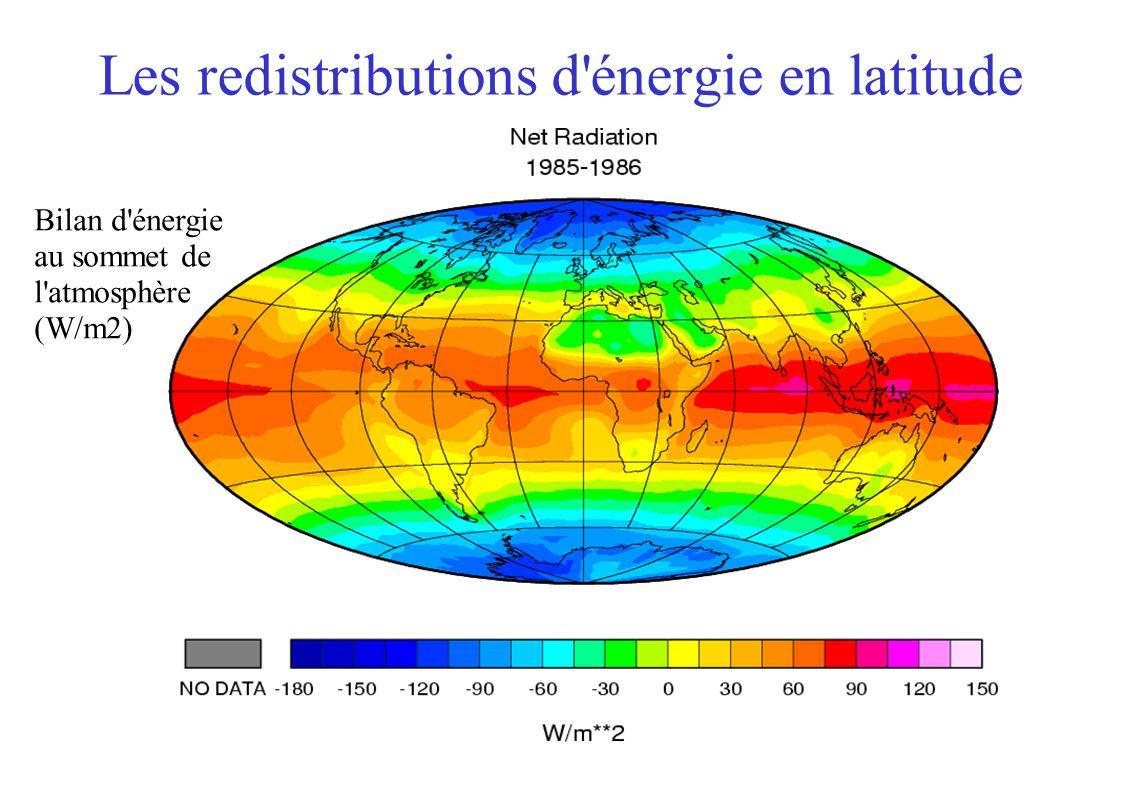 Les redistributions d énergie en latitude Bilan d énergie au sommet de l atmosphère (W/m2)