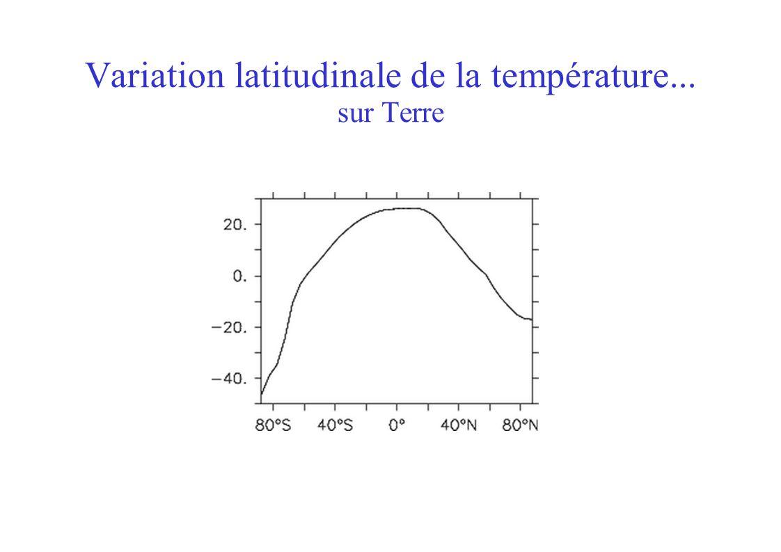 Variation latitudinale de la température...