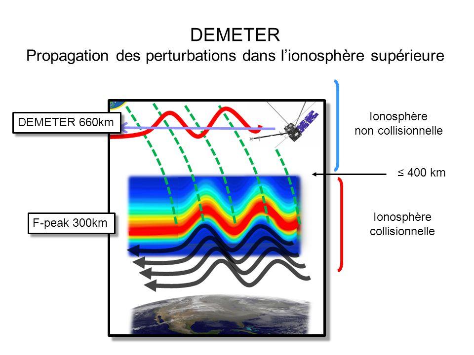 DEMETER Propagation des perturbations dans lionosphère supérieure F-peak 300km DEMETER 660km Ionosphère collisionnelle Ionosphère non collisionnelle 400 km