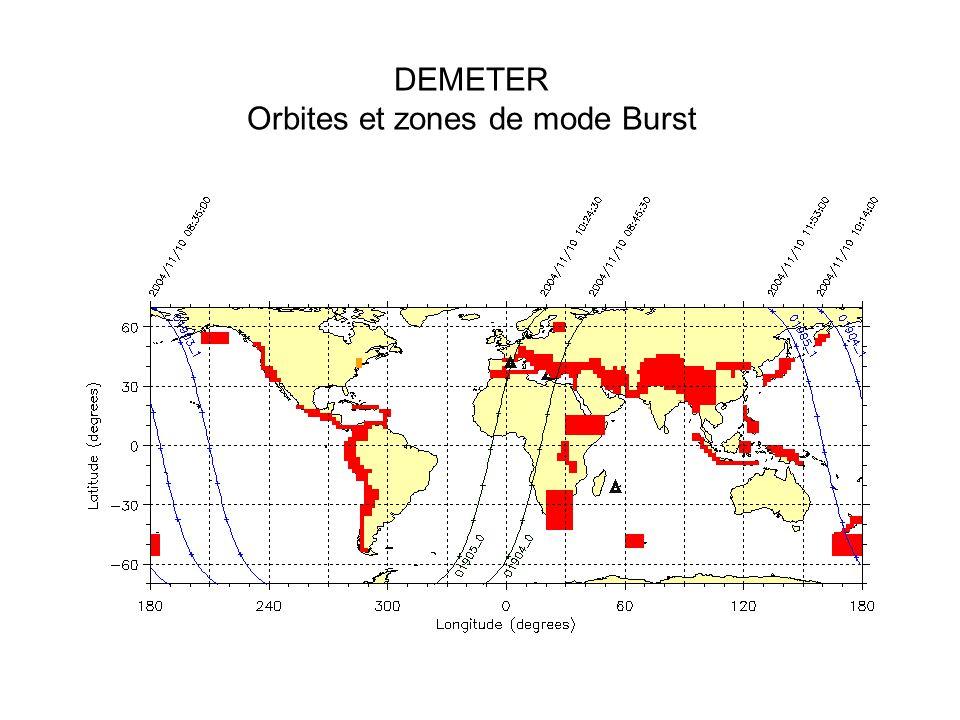 DEMETER Recherche deffets pré-sismiques dans lionosphère Analyse statistiques des ondes VLF M 4.8, d 40 km Distribution statistique Sans activité sismique M>5, d 40 km