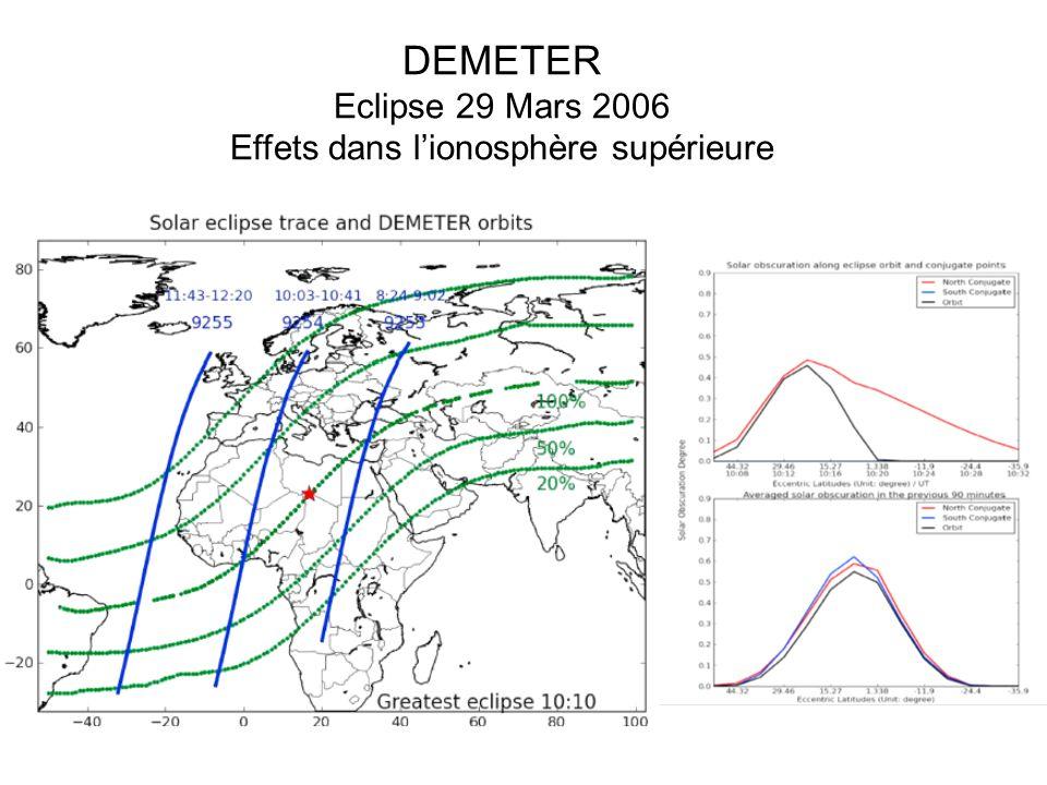 DEMETER Eclipse 29 Mars 2006 Effets dans lionosphère supérieure Observations DEMETER Modélisation SAMI2