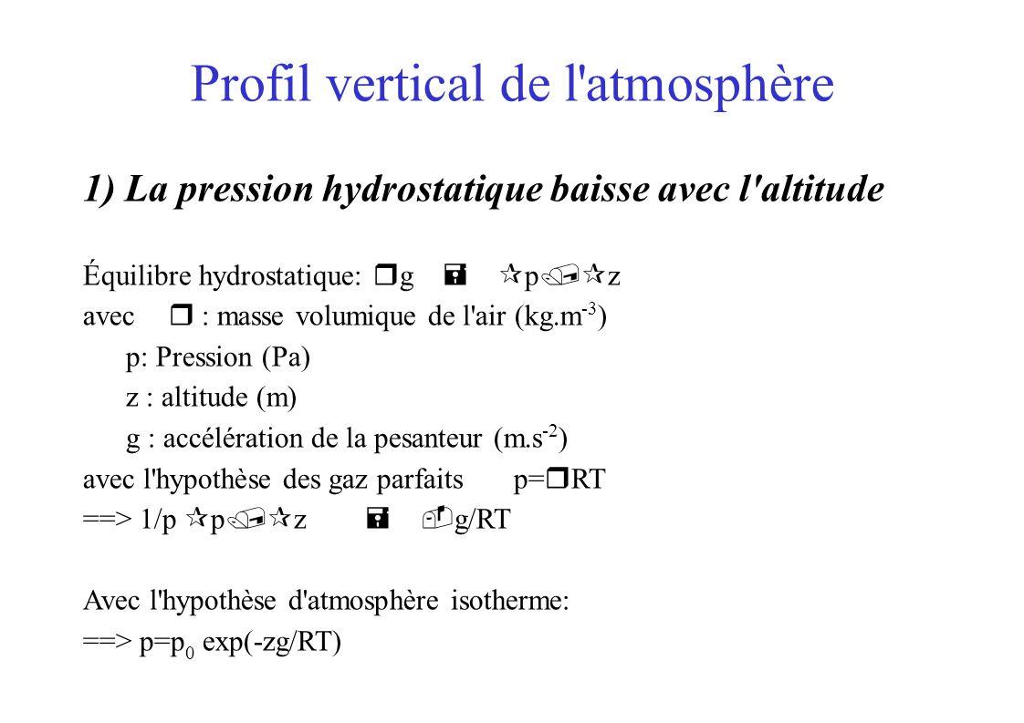 Profil vertical de l atmosphère 1) La pression hydrostatique baisse avec l altitude Équilibre hydrostatique: g p z avec : masse volumique de l air (kg.m -3 ) p: Pression (Pa) z : altitude (m) g : accélération de la pesanteur (m.s -2 ) avec l hypothèse des gaz parfaits p= RT ==> 1/p p z g/RT Avec l hypothèse d atmosphère isotherme: ==> p=p 0 exp(-zg/RT)