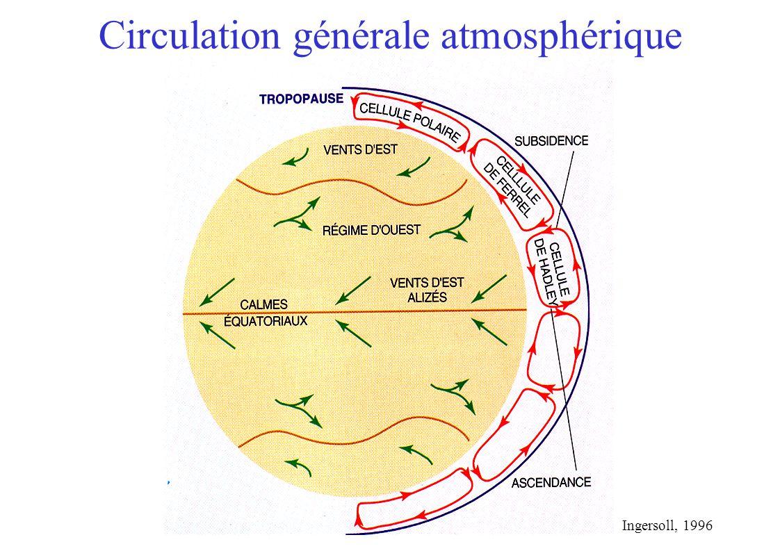 Circulation générale atmosphérique Ingersoll, 1996