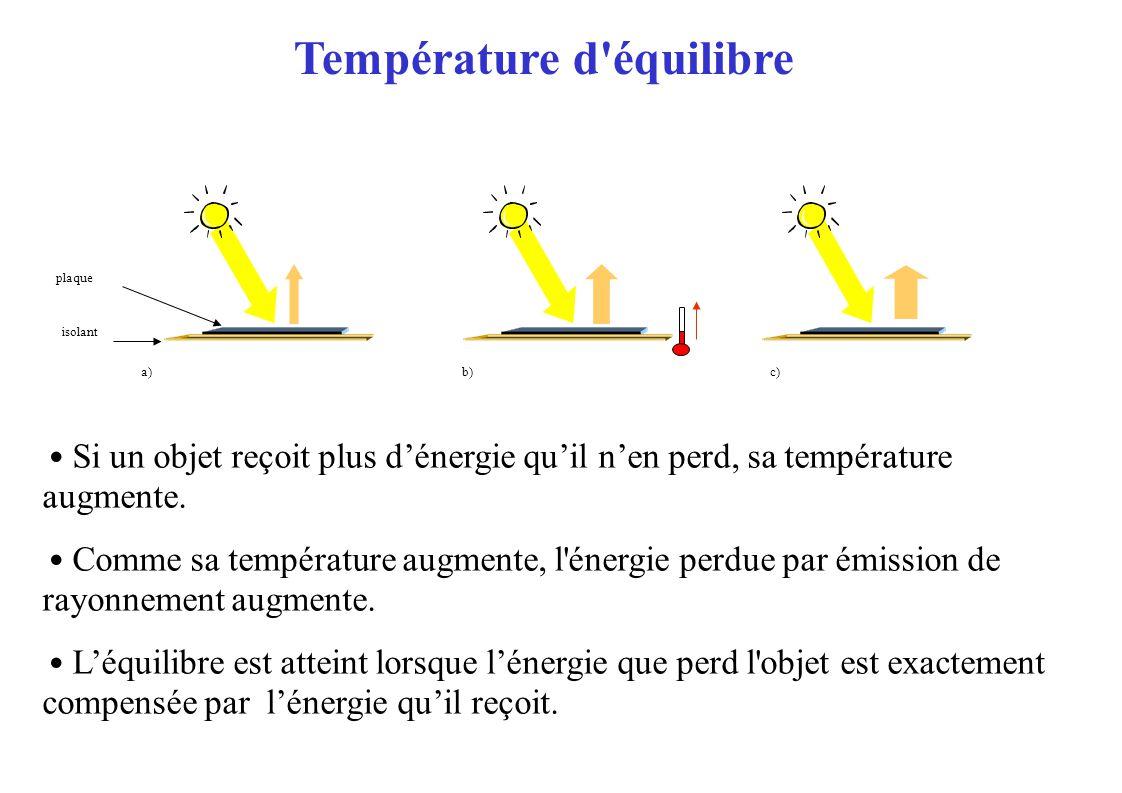 a) plaque isolant b)c) Température d équilibre Si un objet reçoit plus dénergie quil nen perd, sa température augmente.