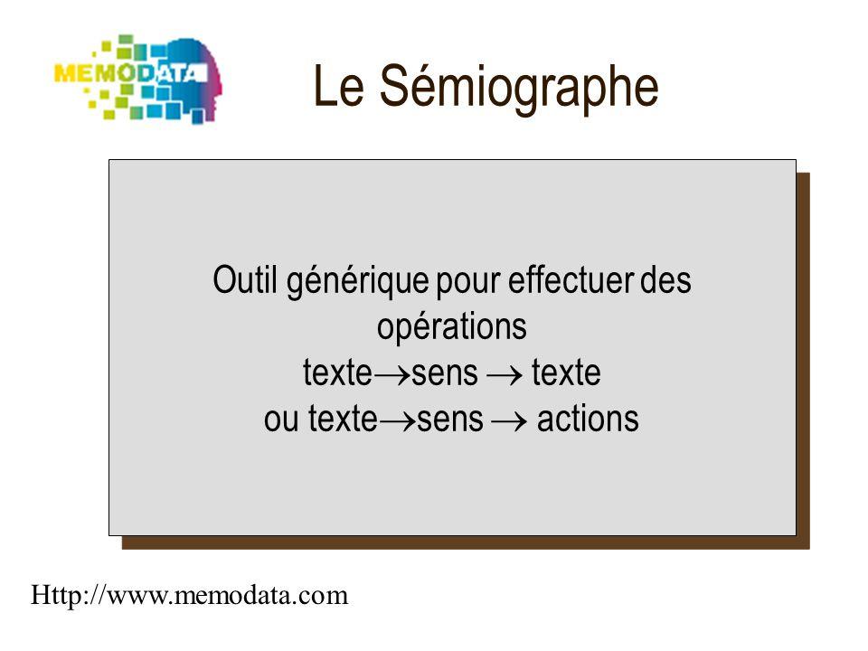Le Sémiographe Outil générique pour effectuer des opérations texte sens texte ou texte sens actions Http://www.memodata.com