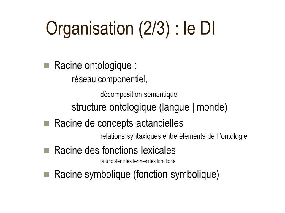 Organisation (2/3) : le DI Racine ontologique : réseau componentiel, décomposition sémantique structure ontologique (langue | monde) Racine de concepts actancielles relations syntaxiques entre éléments de l ontologie Racine des fonctions lexicales pour obtenir les termes des fonctions Racine symbolique (fonction symbolique)