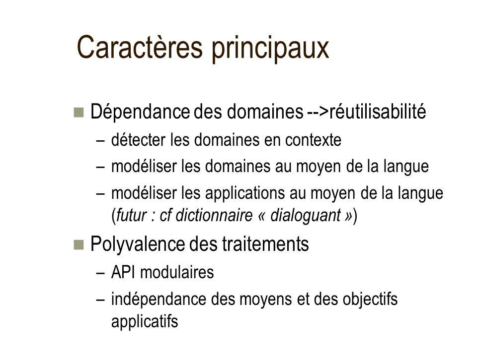 Caractères principaux Dépendance des domaines -->réutilisabilité –détecter les domaines en contexte –modéliser les domaines au moyen de la langue –modéliser les applications au moyen de la langue ( futur : cf dictionnaire « dialoguant » ) Polyvalence des traitements –API modulaires –indépendance des moyens et des objectifs applicatifs