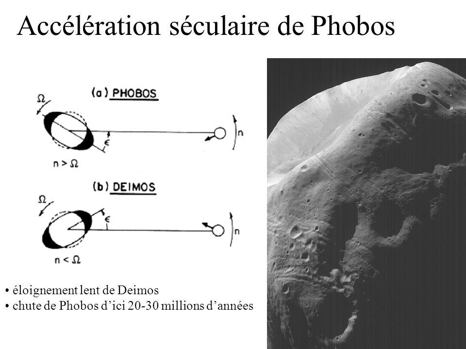 Accélération séculaire de Phobos éloignement lent de Deimos chute de Phobos dici 20-30 millions dannées