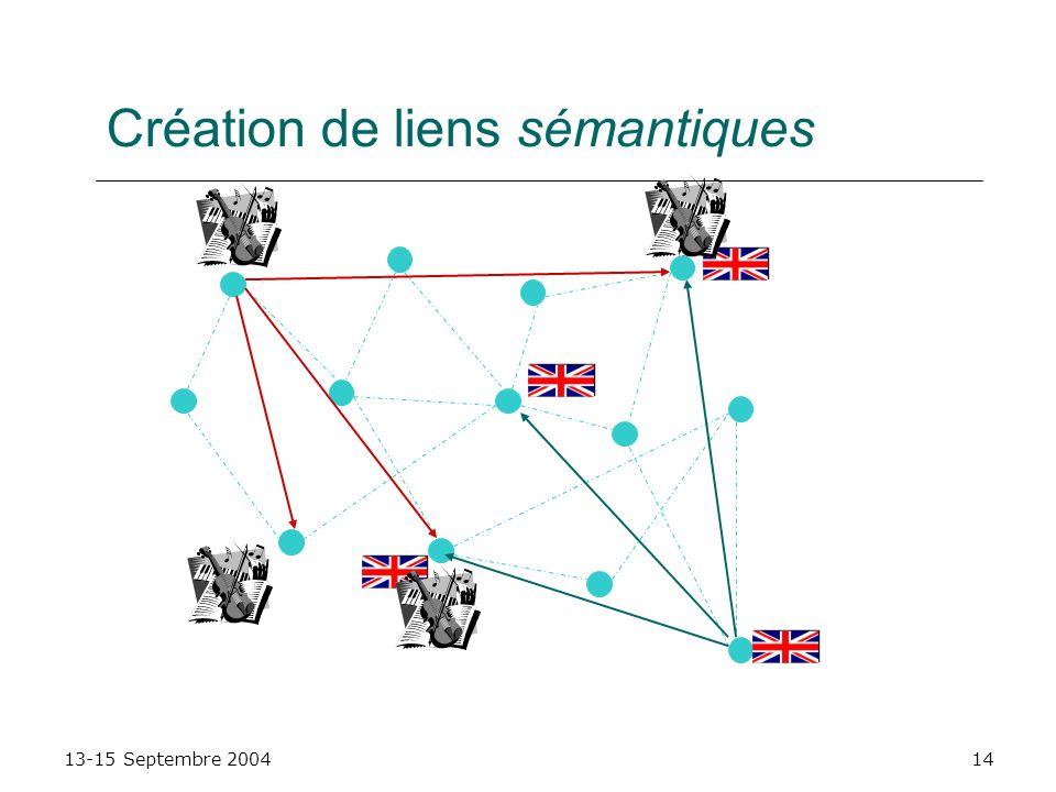 13-15 Septembre 200414 Création de liens sémantiques