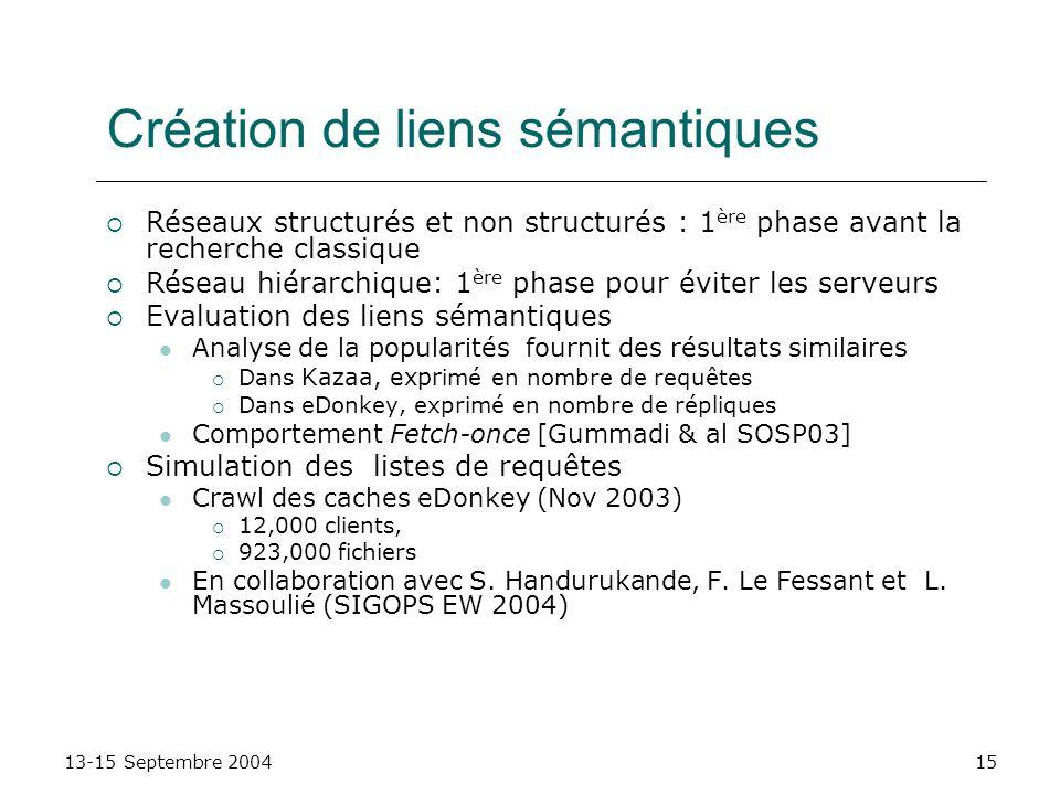 13-15 Septembre 200415 Création de liens sémantiques Réseaux structurés et non structurés : 1 ère phase avant la recherche classique Réseau hiérarchiq