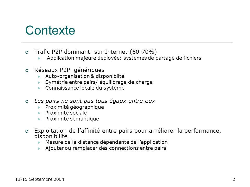 13-15 Septembre 20042 Contexte Trafic P2P dominant sur Internet (60-70%) Application majeure déployée: systèmes de partage de fichiers Réseaux P2P gén