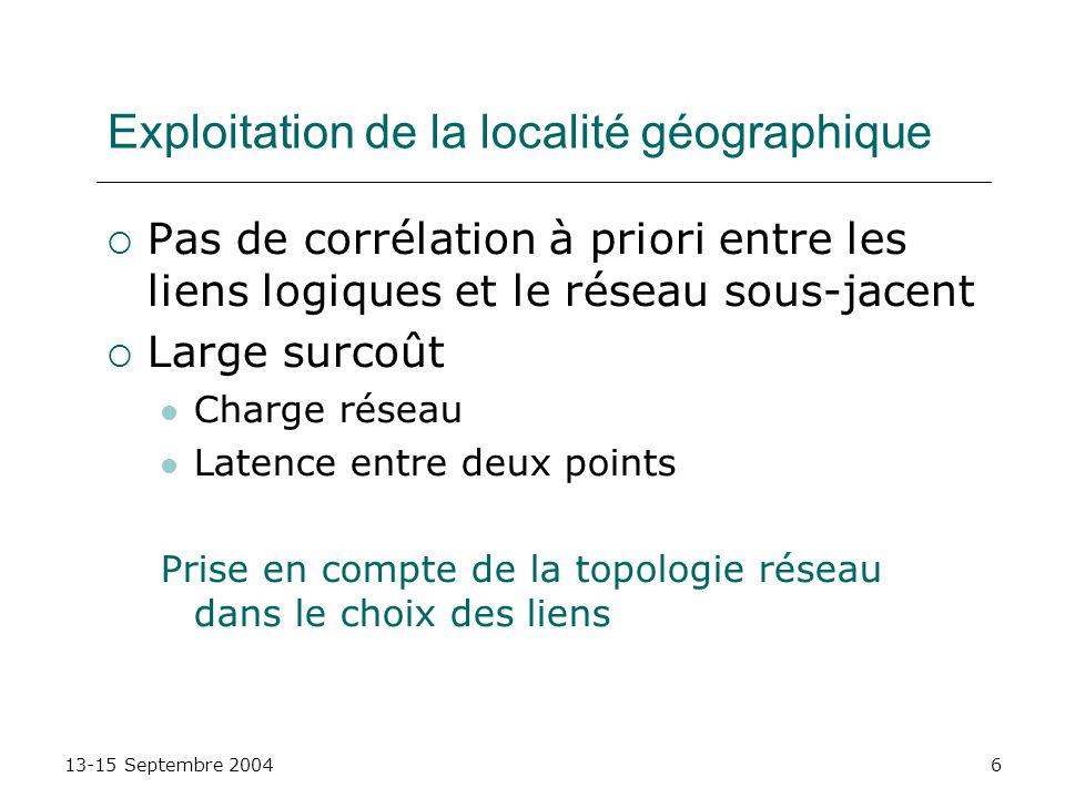 13-15 Septembre 20046 Exploitation de la localité géographique Pas de corrélation à priori entre les liens logiques et le réseau sous-jacent Large sur