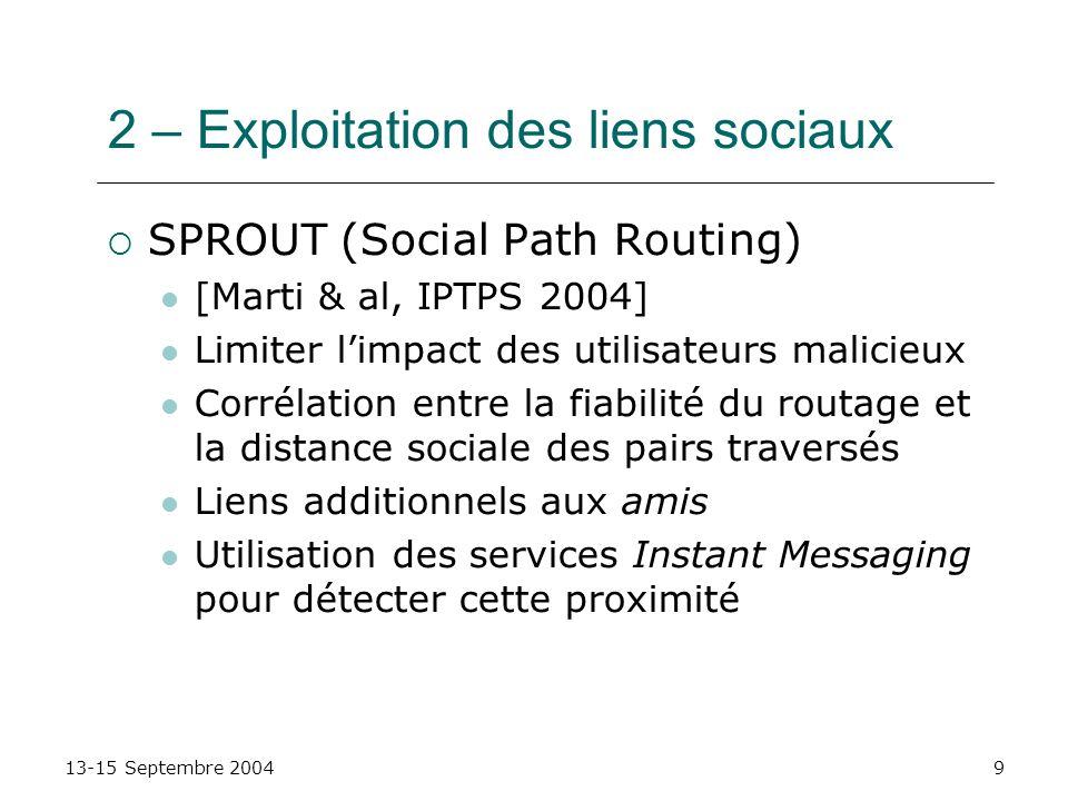 13-15 Septembre 20049 2 – Exploitation des liens sociaux SPROUT (Social Path Routing) [Marti & al, IPTPS 2004] Limiter limpact des utilisateurs malici