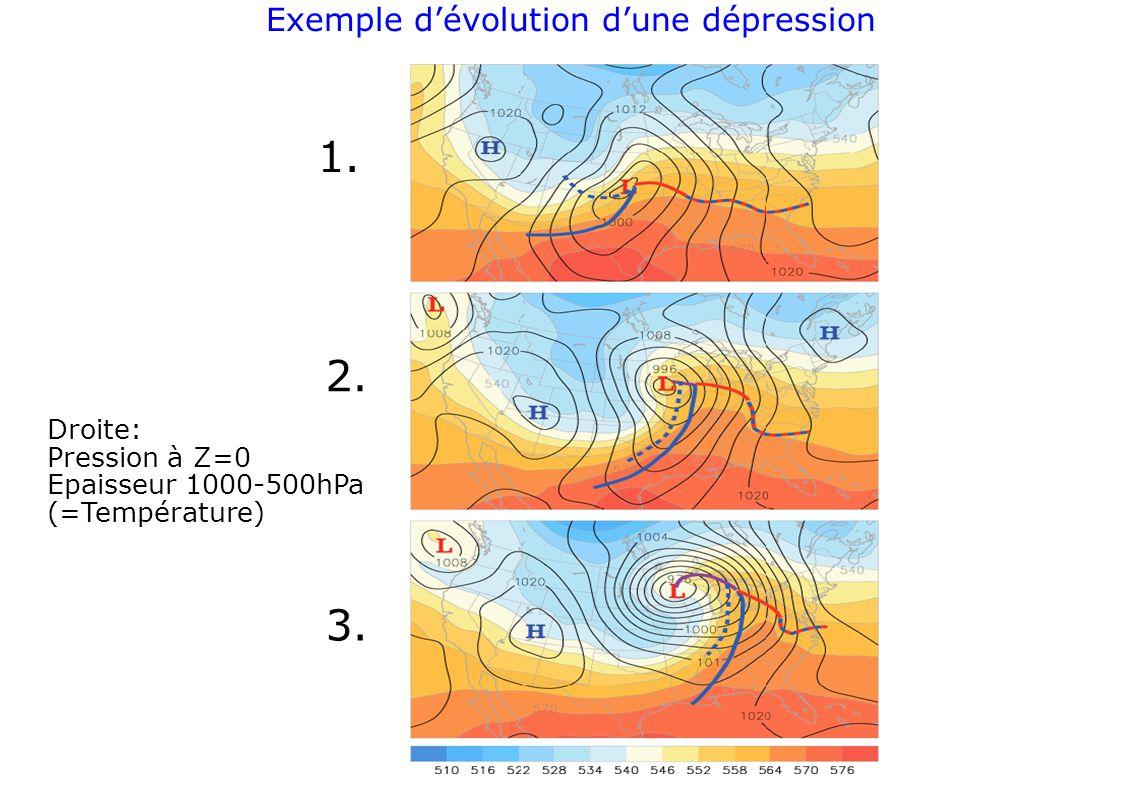Exemple dévolution dune dépression Droite: Pression à Z=0 Epaisseur 1000-500hPa (=Température) 1.