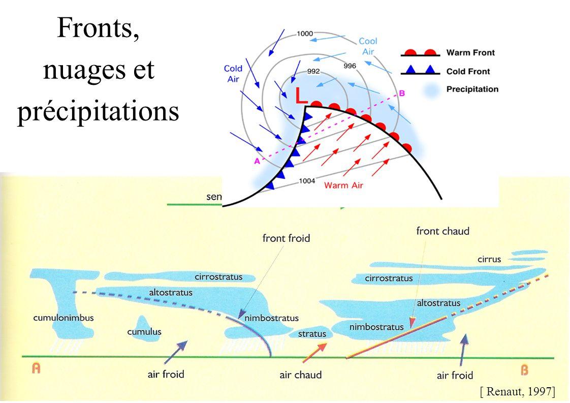 Fronts, nuages et précipitations [ Renaut, 1997]