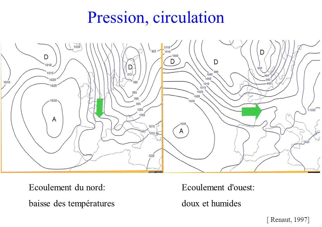 Ecoulement du nord: baisse des températures Ecoulement d ouest: doux et humides Pression, circulation [ Renaut, 1997]