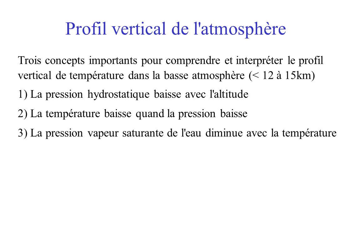 Profil vertical de l atmosphère Trois concepts importants pour comprendre et interpréter le profil vertical de température dans la basse atmosphère (< 12 à 15km) 1) La pression hydrostatique baisse avec l altitude 2) La température baisse quand la pression baisse 3) La pression vapeur saturante de l eau diminue avec la température